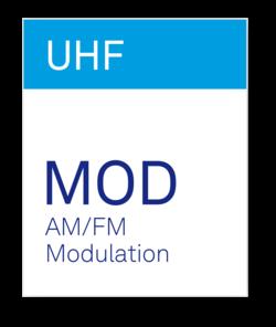 Zurich Instruments UHF-MOD AM/FM Modulation